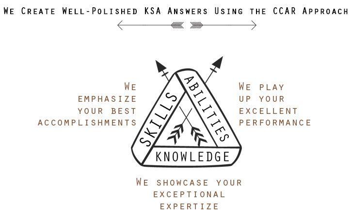 Resume and ksa writing service
