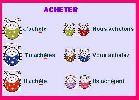 Le verbe acheter | FLE : les verbes | French grammar ...