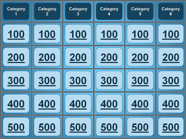 Jeopardy Powerpoint Template Great For Quiz Bowl, Catechism, Bible