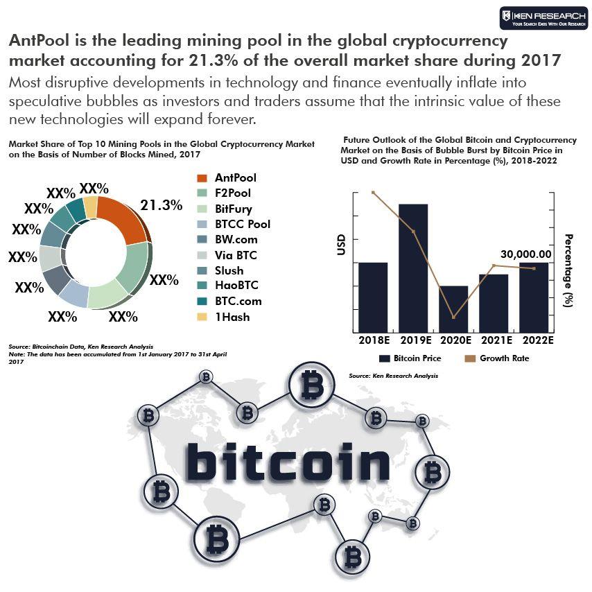 bitcoin trade confiavel