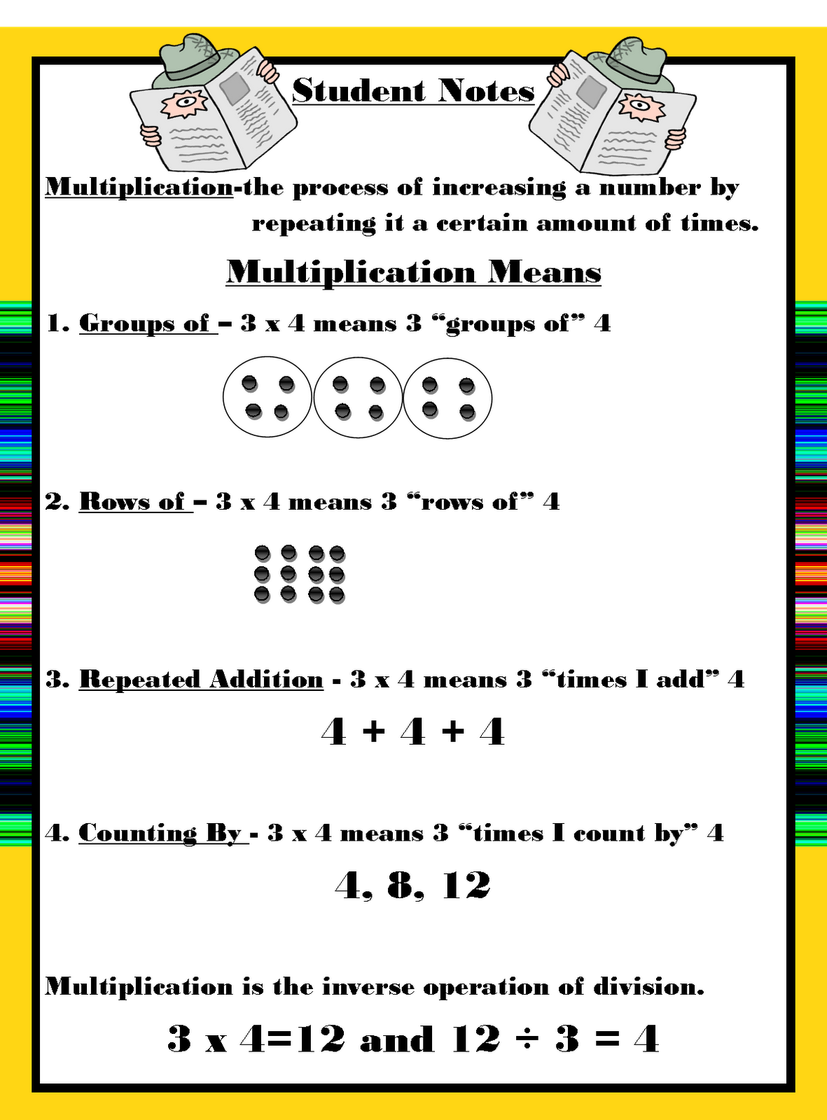 Array Graphic Organizer Multiplication