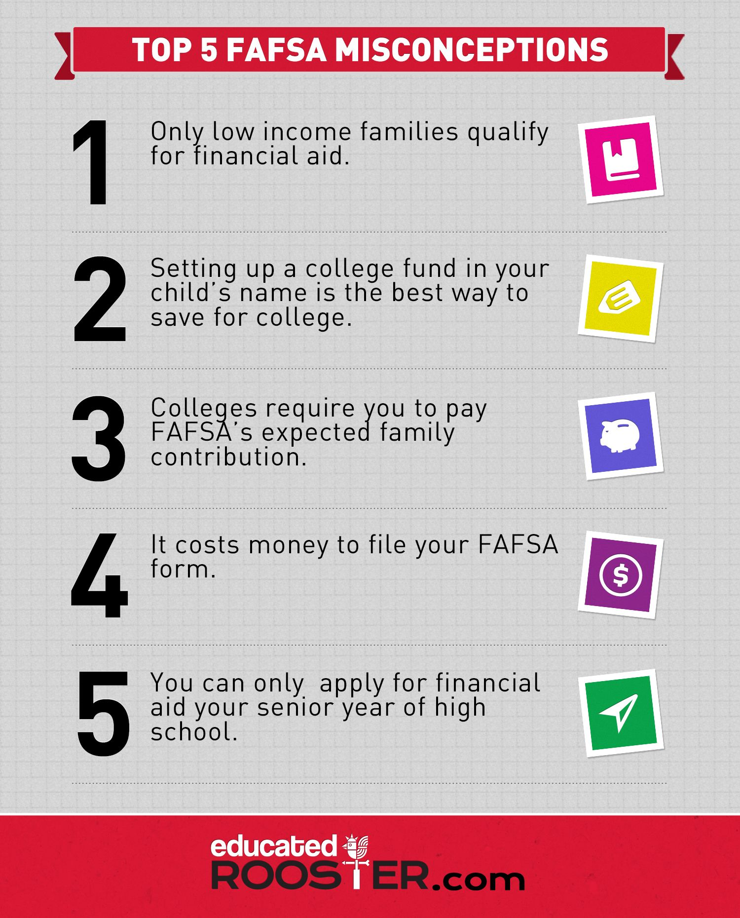 Check Out The Top Five Fafsa Misconceptions Www Educatedrooster