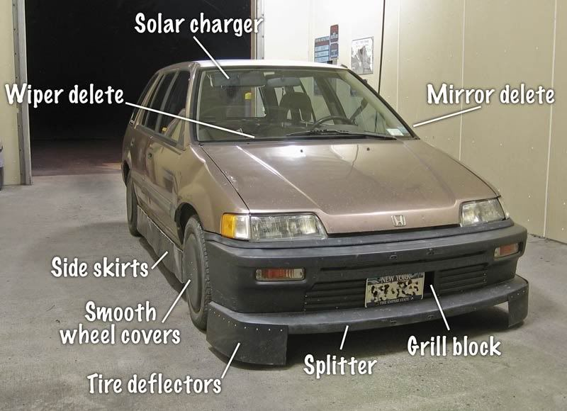 Pin By Peter Lux On Car Mechanics Car Mechanic Fuel Economy Solar Charger