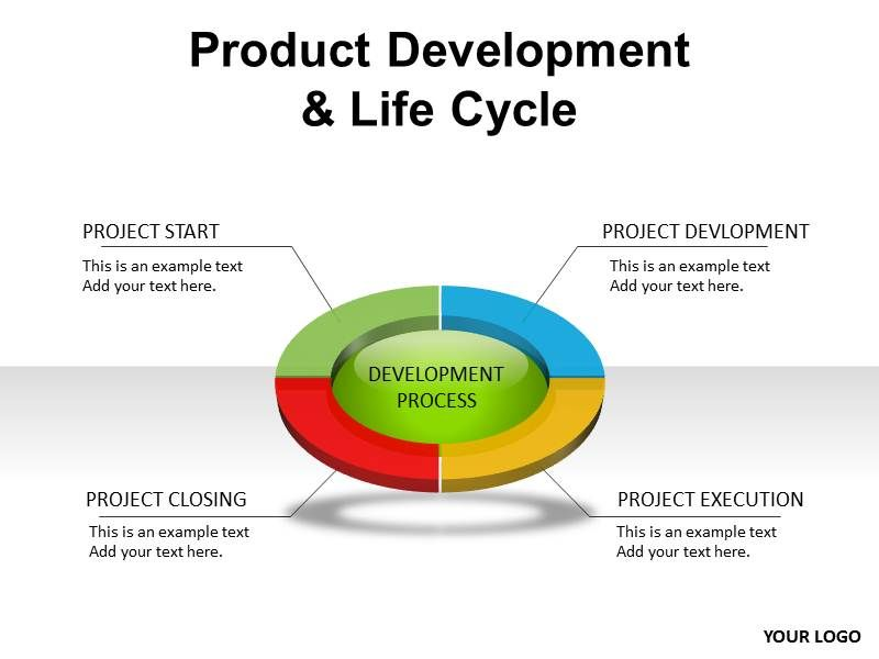 This Powerpoint Template Belong To The Theme Product Development