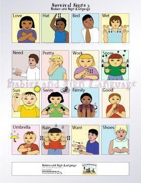 Baby sign language chart teach your to teaching babies and toddlers signing signlanguagechart also rh pinterest