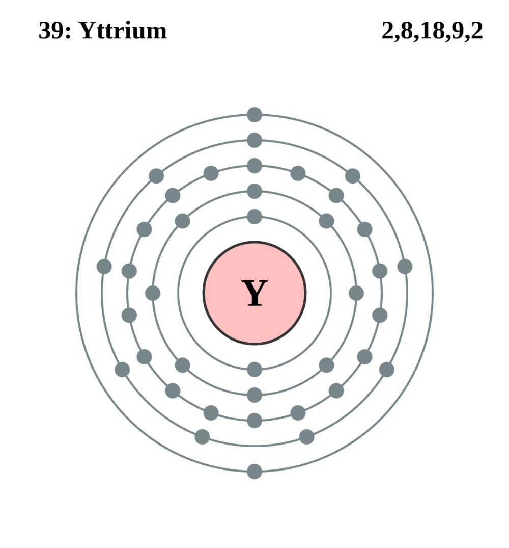 FileElectron shell 039 Yttrium.svg Wikimedia Commons