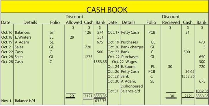 If You Are Looking For A Bank Cash Book Template Excel You Are At