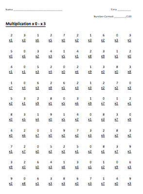 Multiplication Tables To likewise C D D D A F A Cfd A further D C Ca De Bb E B additionally B D Aab D A E E in addition Multiplication Practice Worksheets Multiplication To X. on time tables worksheets 3rd grade math practices