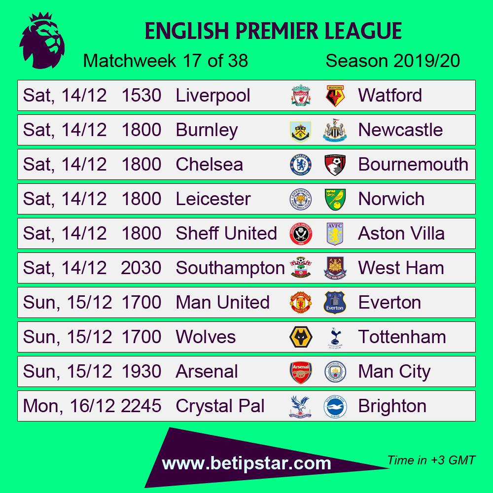 English Premier League Fixtures Matchweek17 Soccer Predictions English Premier League Premier League Fixtures