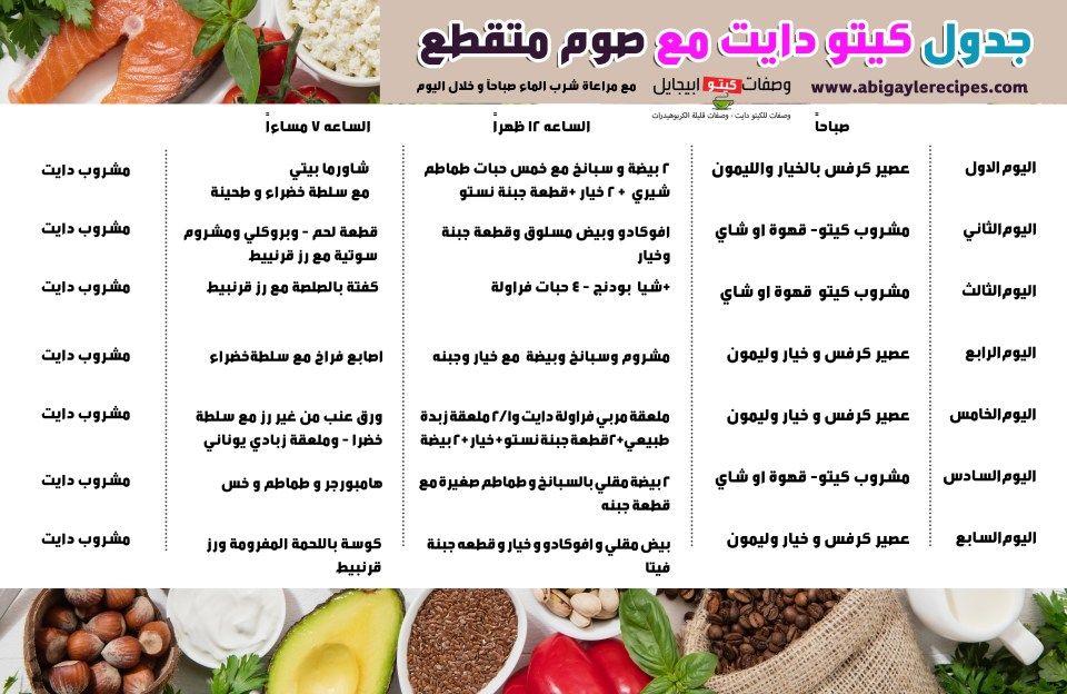 جدول كيتو دايت اسبوعي Cooking Health Diet Food