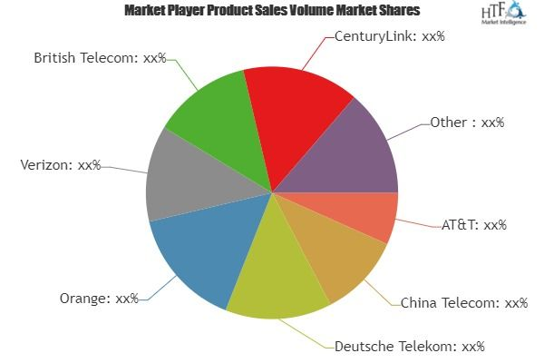 Protocol TV Market is Booming Worldwide China