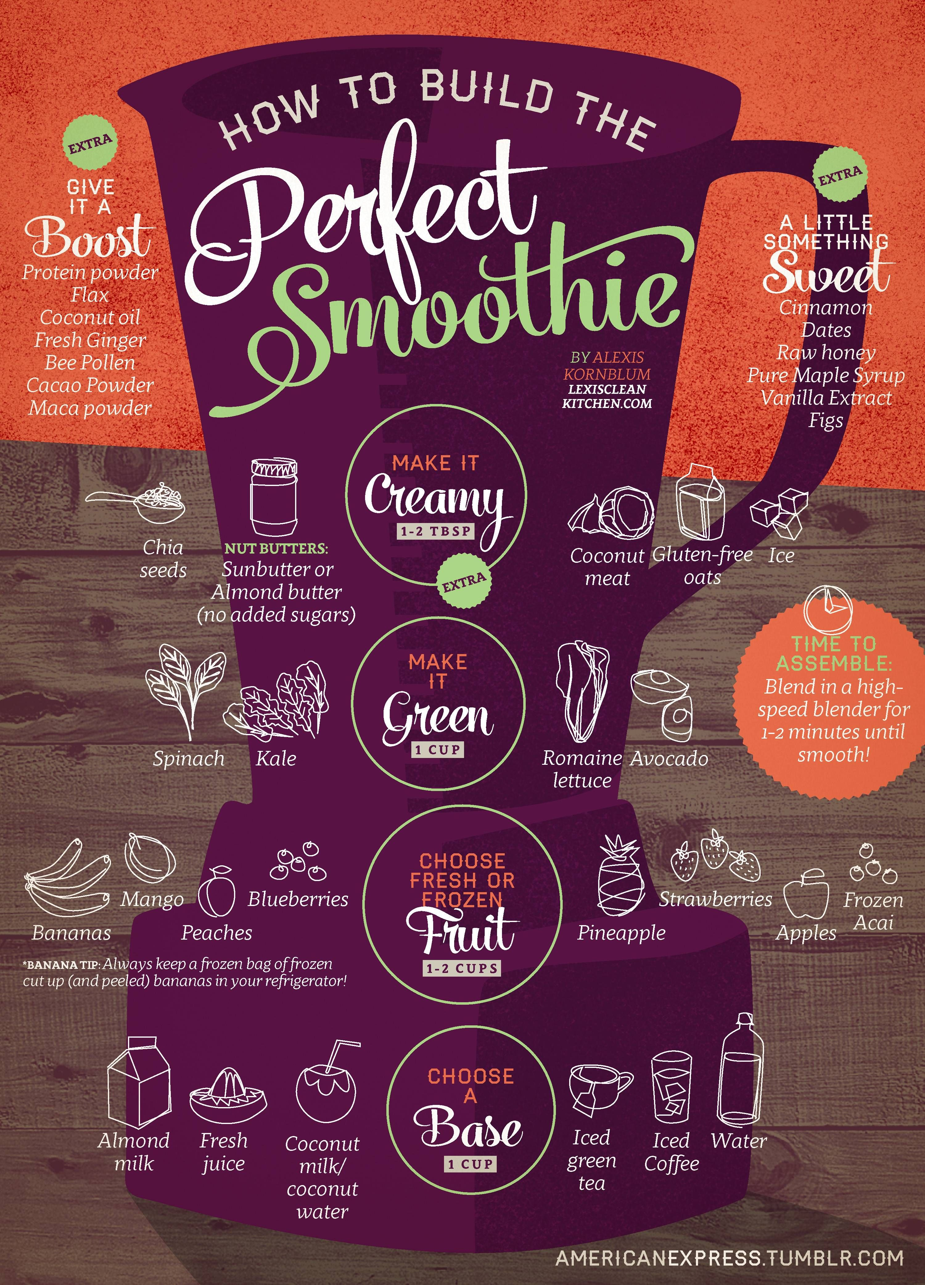 how to build the perfect smoothie from lexis clean kitchen healthyfoodfriday american express