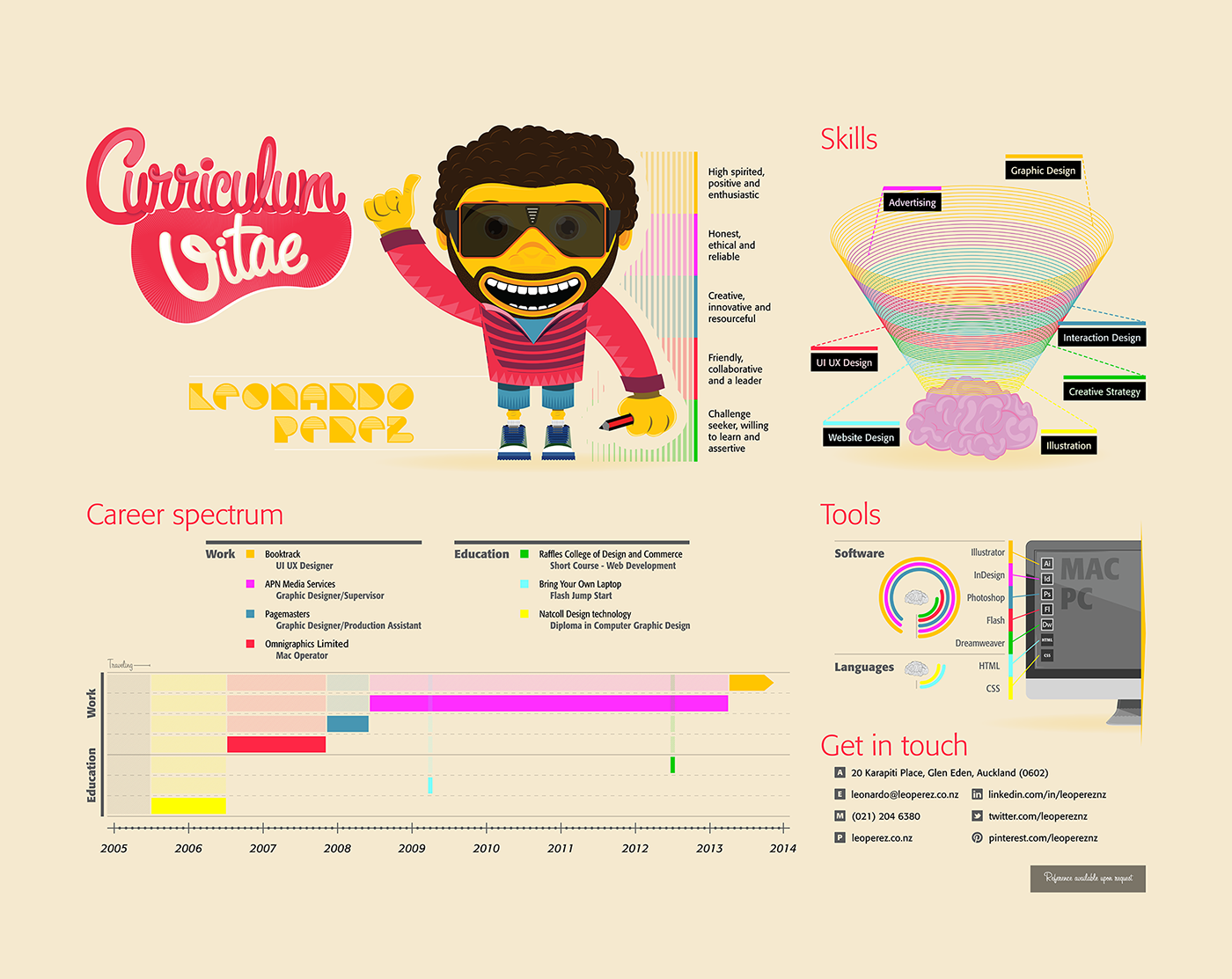 I wanted to create a Curriculum Vitae to visually describe my ...