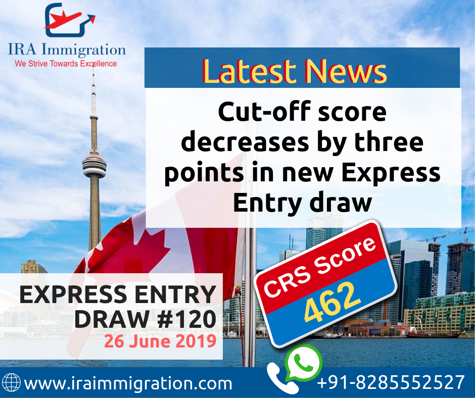 The Government Of Canada Invited 3 350 Express Entry Candidates To