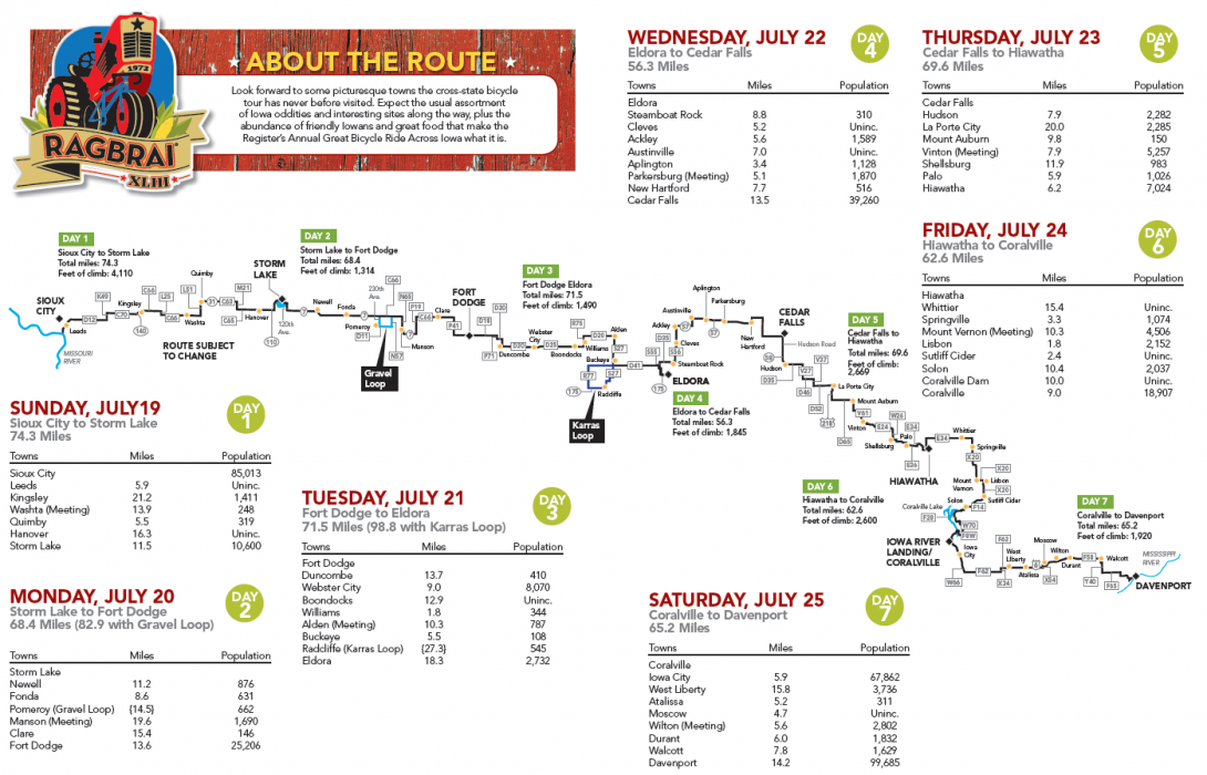 centennial trail map with Support Vehicle Route For Ragbrai on Support Vehicle Route For Ragbrai furthermore 80649 additionally Top Easter Egg Hunts For Kids In Sydney as well Golden Real Estate in addition Oxford.
