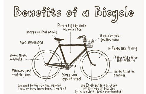 Have A Fun Weekend Bicycle Biking Benefits Words