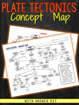 Earth System Plate Tectonics Concept Map Earth Space Science