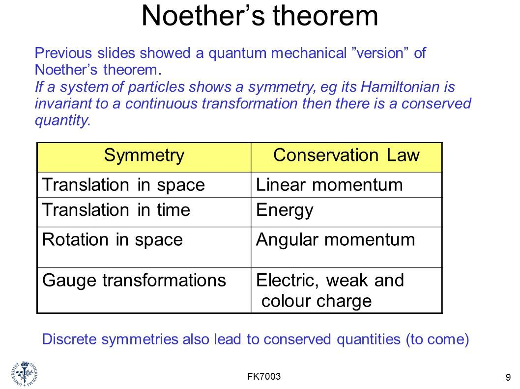 Noether S Theorem