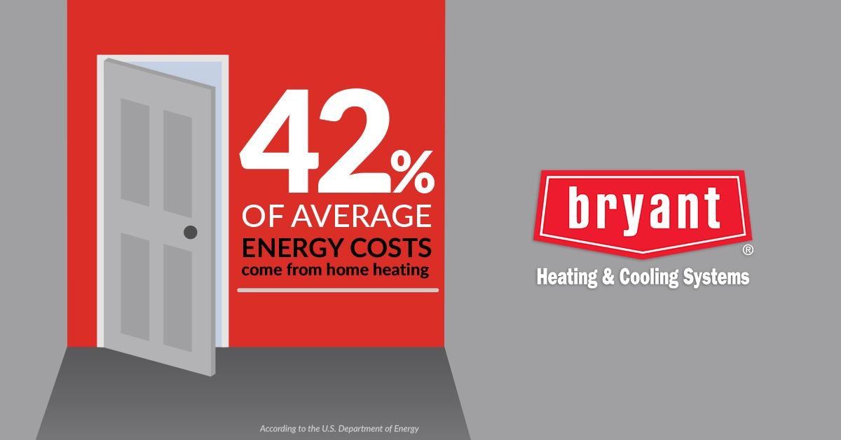 Resolve To Understand Your Home Heating This Year Contact Your