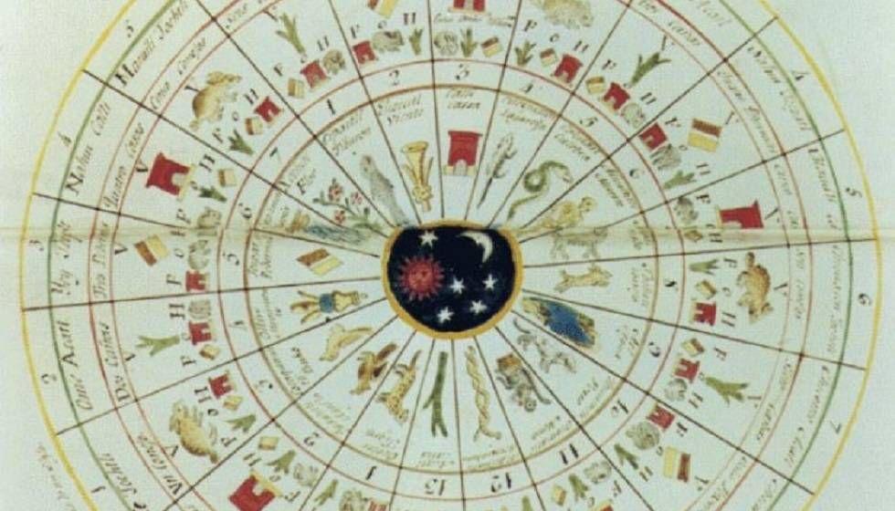 Calendario Gregoriano.El Calendario Gregoriano Y Los Diez Dias Que Nunca Existieron Mundo Catolico Calendario Calendario Juliano