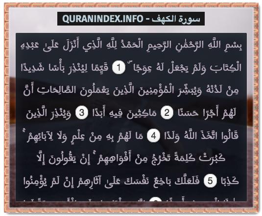 18 Surah Al Kahf سورة الكهف Quran Index Search Surah Al Kahf Al Kahf Quran