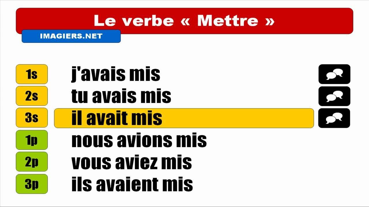 French Verbs Mettre Indicatif Plus Que Parfait French Verbs Conjugation French Verbs Verb Conjugation [ 720 x 1280 Pixel ]