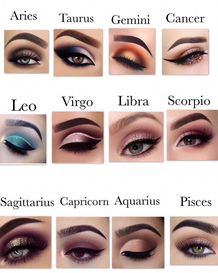 Horoscope Eyeshadow Palette