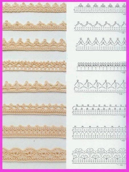 Mis Pasatiempos Amo el Crochet: Patrones de galones y puntillas ...