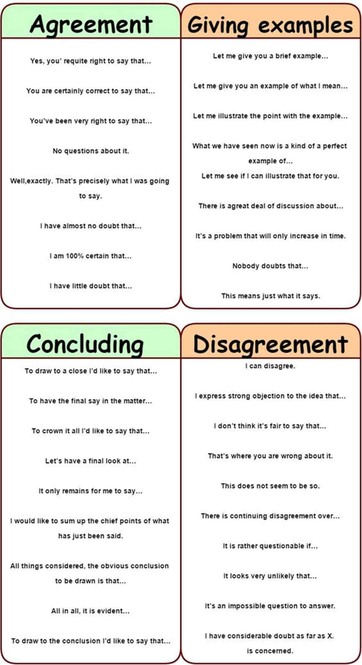 Useful Expressions To Use In Group Discussions And