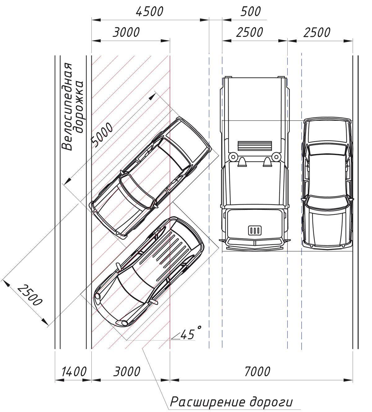 Parking Design, Garage Design