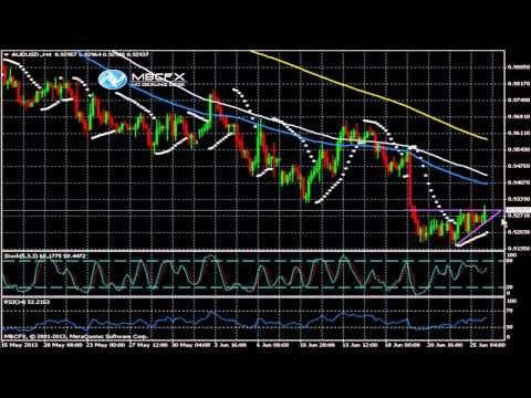 Aud to usd forex news