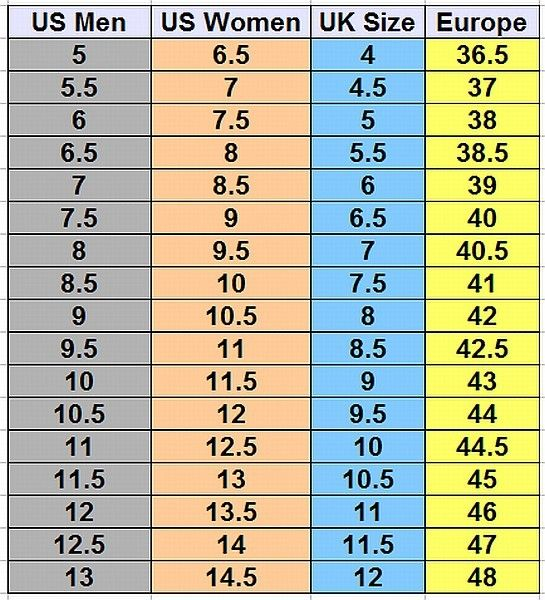 Mens shoe size compared to womens google search also twinkle toes rh pinterest