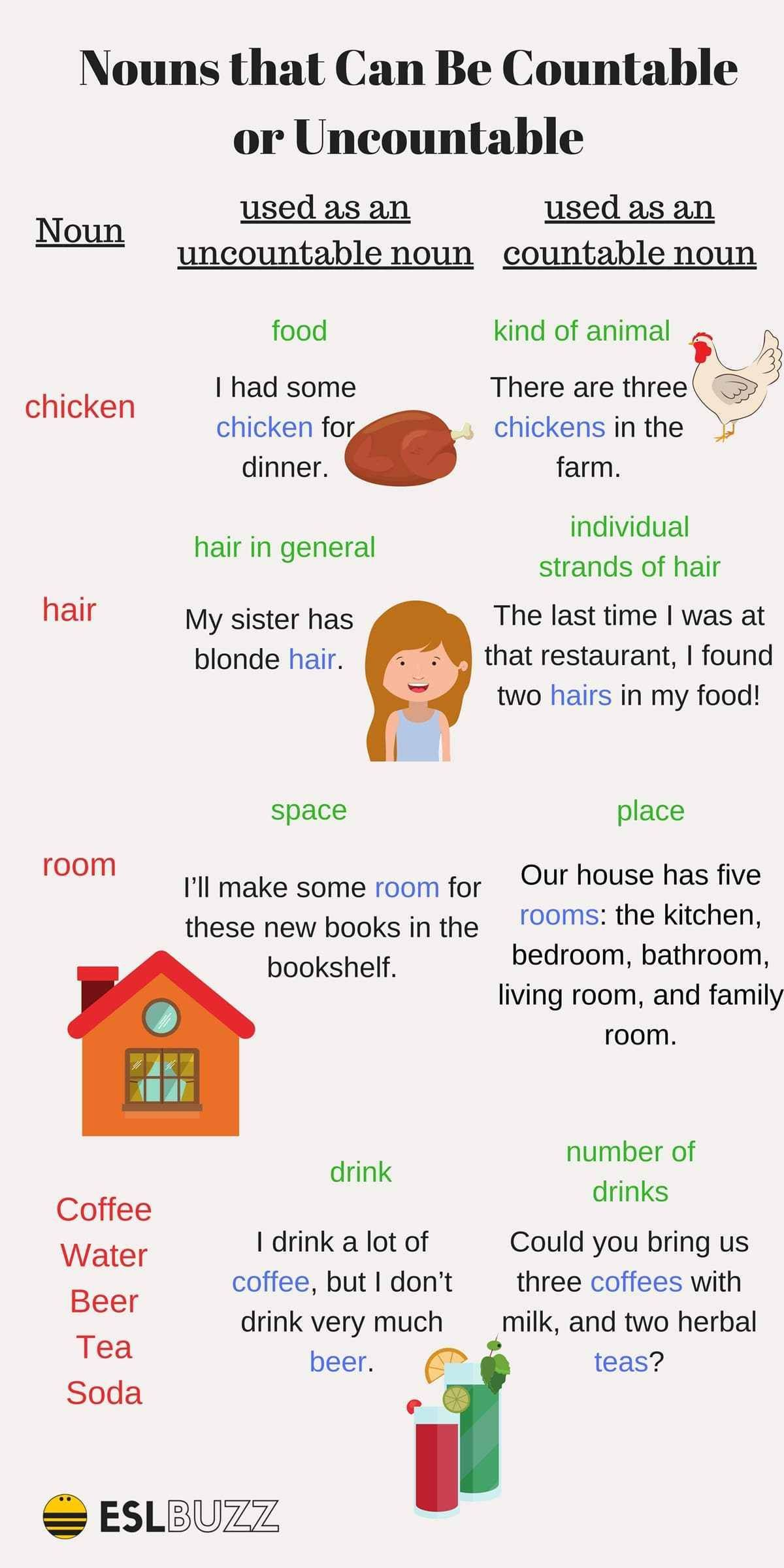 Nouns That Can Be Countable And Uncountable 23 Gramática