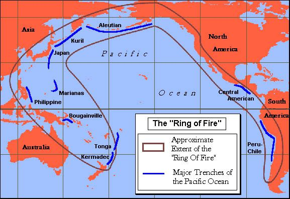 Pacific Ring of Fire Definition