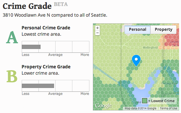 We're excited to announce our brandnew Crime Grade, the