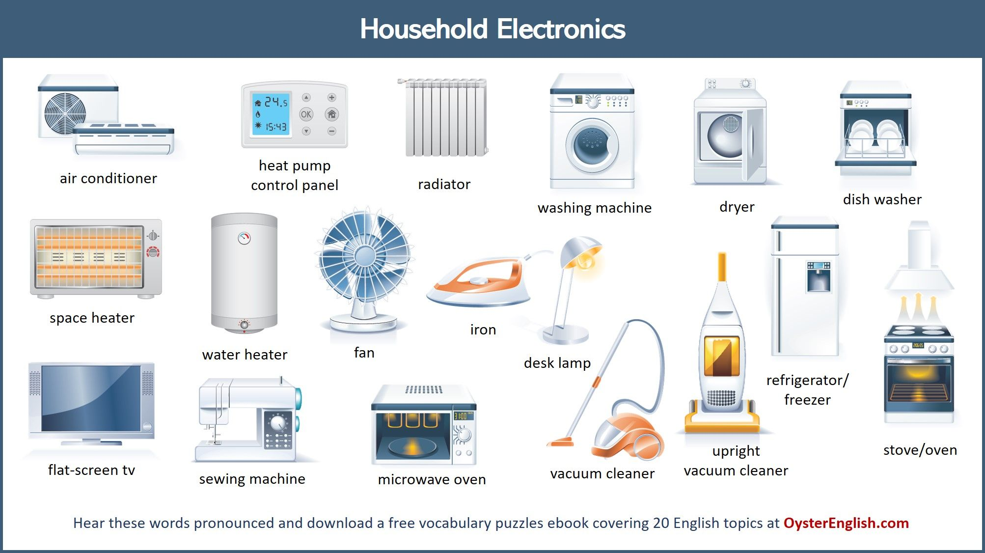 Household Appliances Vocabulary In