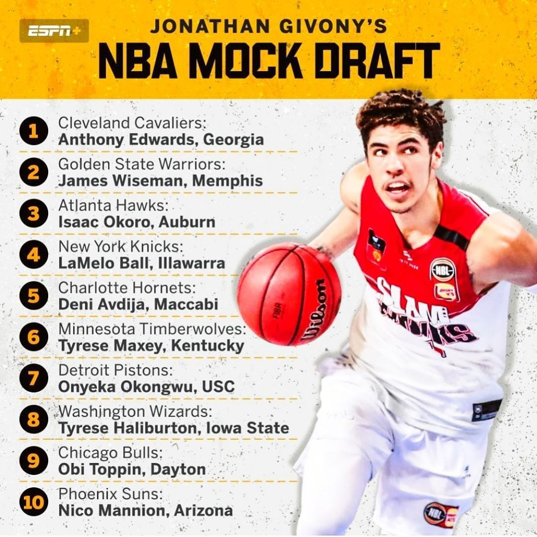 7 814 Likes 177 Comments Jonathan Givony Draftexpress On Instagram Updated 2020 Mock Nbadraft Went Live On Espn Ye In 2020 New York Knicks Lamelo Ball Mocking