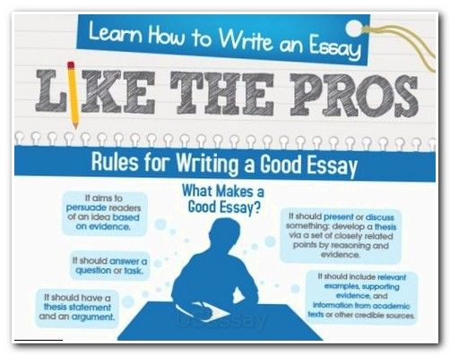 revising essays analysis essay thesis