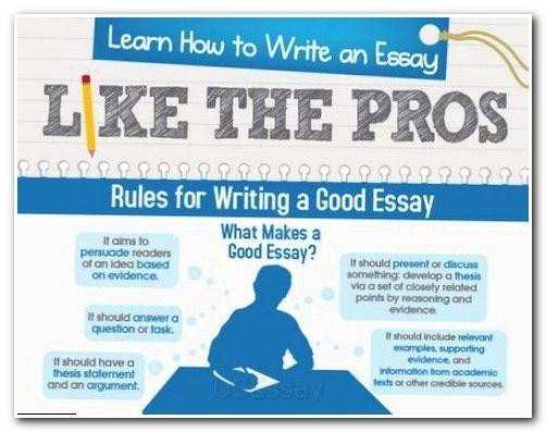 revising essays analysis essay thesis