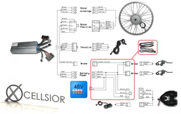 Controller Wiring Diagram For E Bikes Ebike Electric Bike Diy Electric Bike Kits