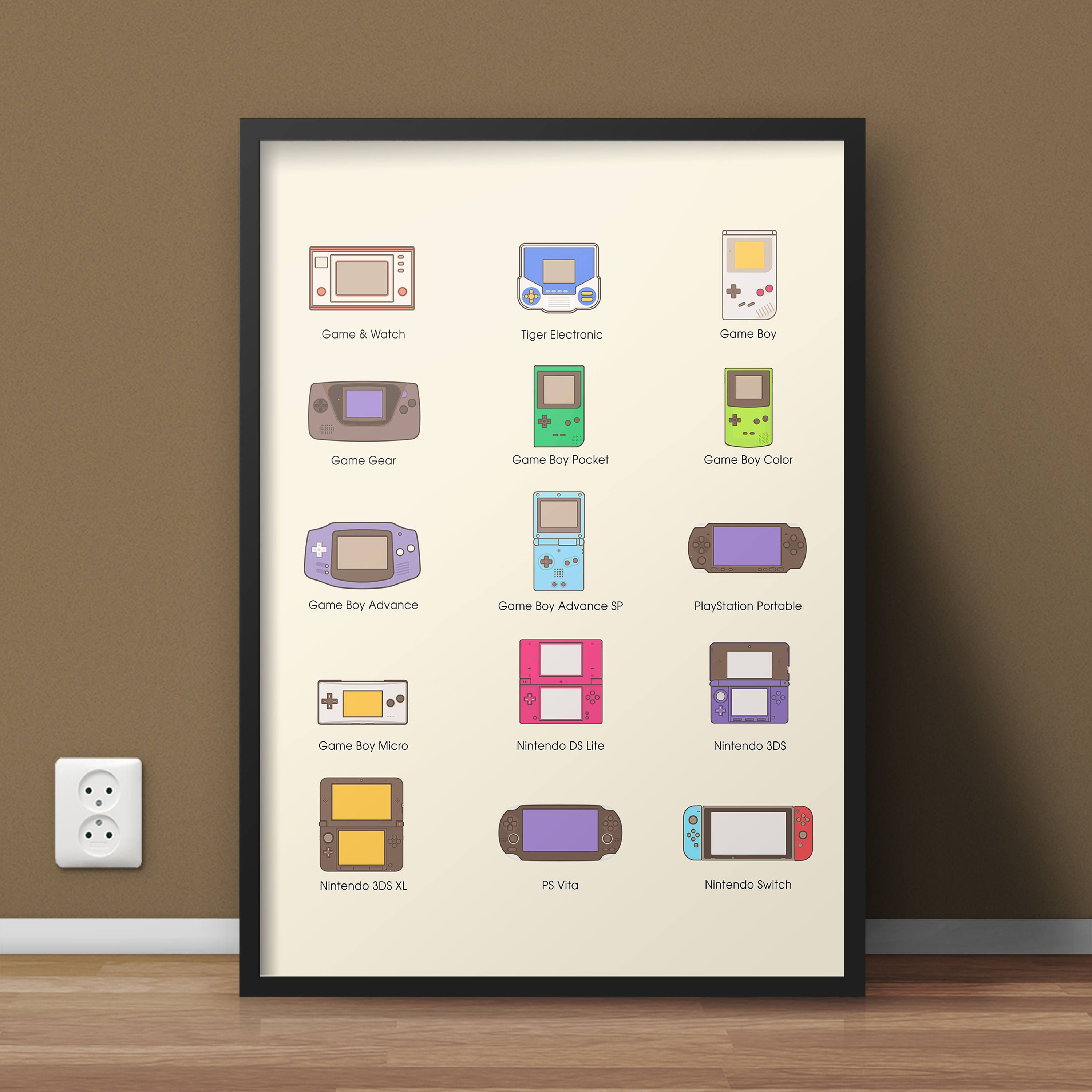 Video Game Wall Art Handheld Console Nintendo Switch Video Etsy Video Game Wall Art Video Game Decor Gaming Wall Art