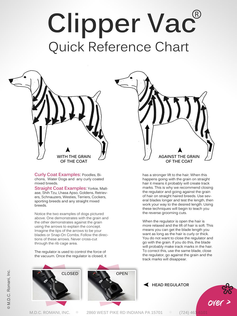 Clipper Vac Quick Reference Chart Front Dog Grooming Pet