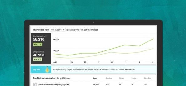 Pinterest Analytics: Die Monitoring-Plattform des Bildernetzwerks. (Screenshot: pinterest.com)