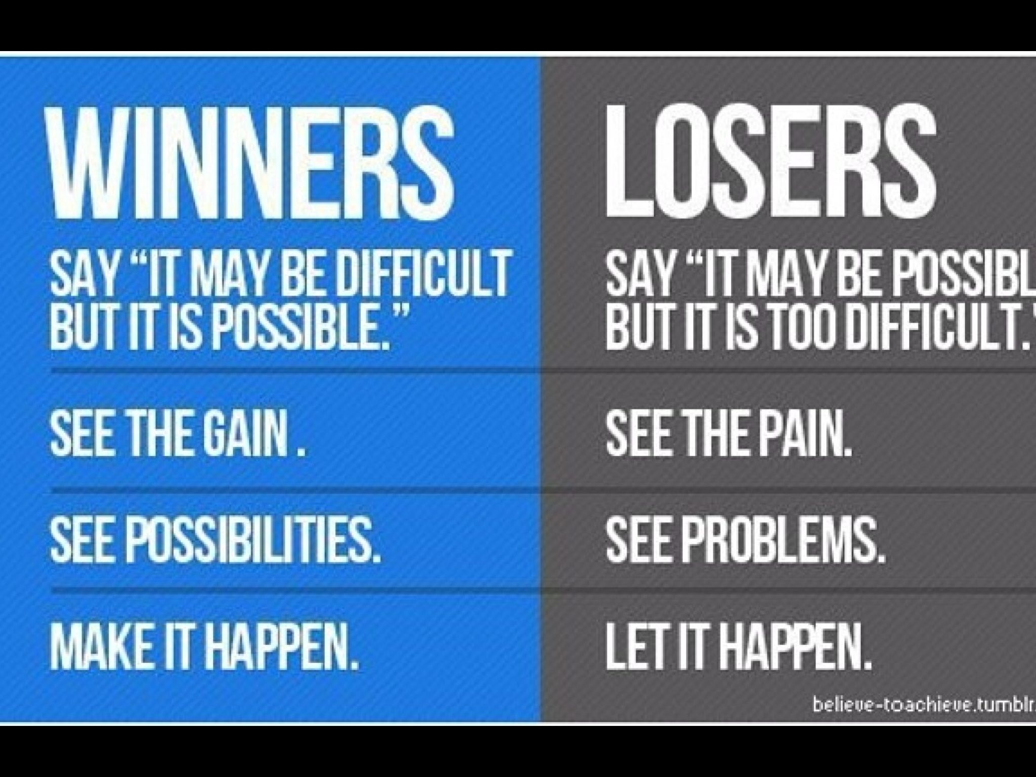 Winners And Losers Mentality Jokes Quotes Winners And Losers How To Stay Motivated
