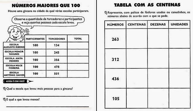 Atividades De Unidade Dezena E Centena Em Sala De Aula Em 2020