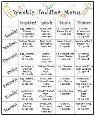 Toddler Menu Toddler Snacks Toddler Food  I Always Need Ideas