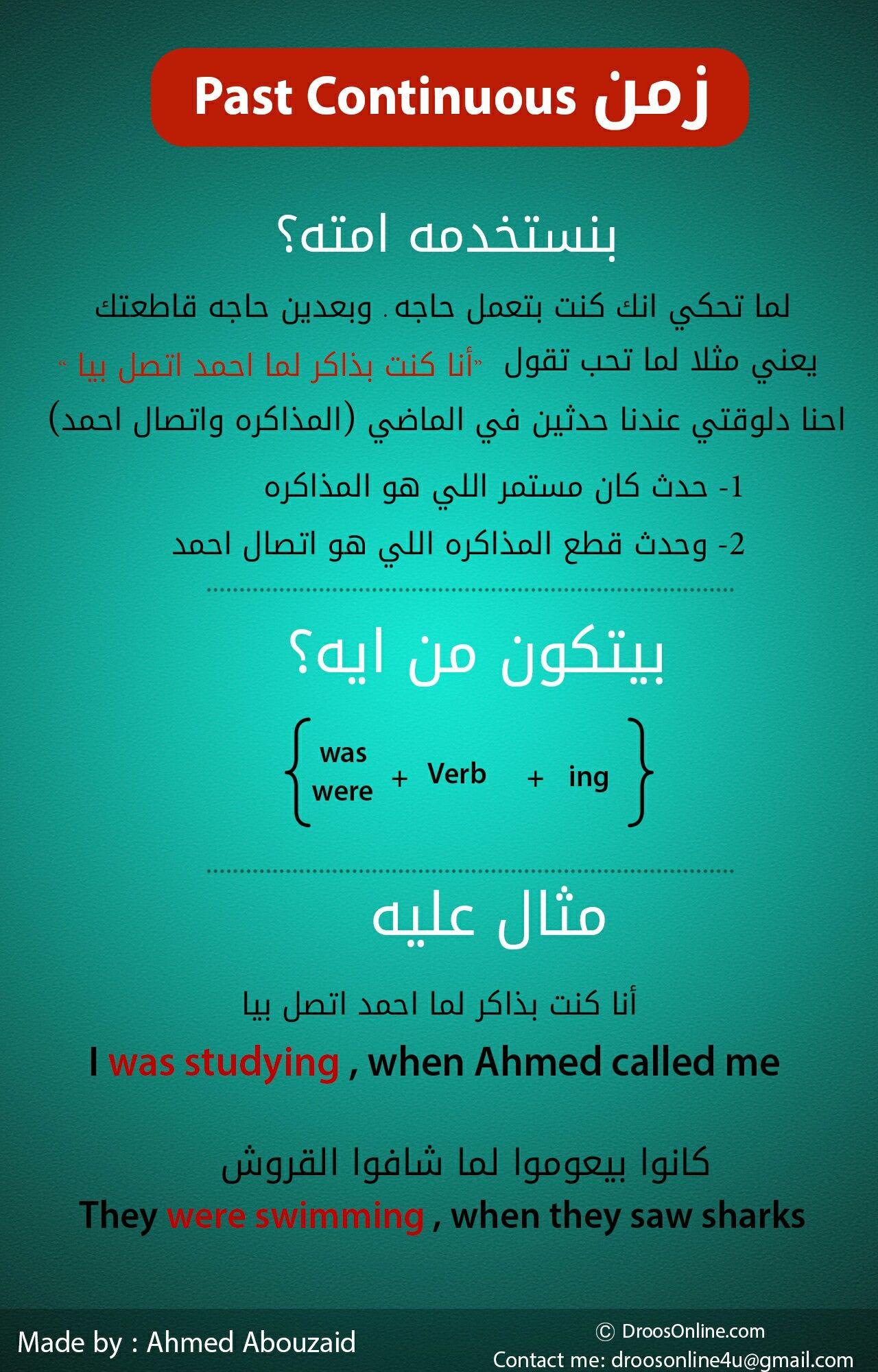 Pin By Ahmad Ali On English Language