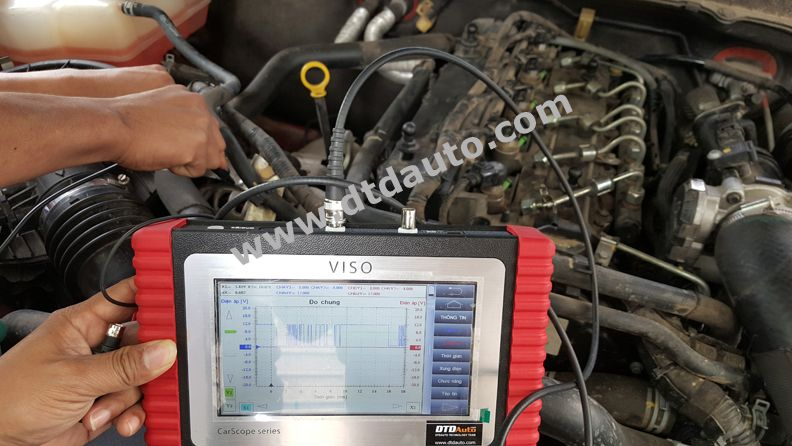 Image result for carscope viso (With images) Diagnostic