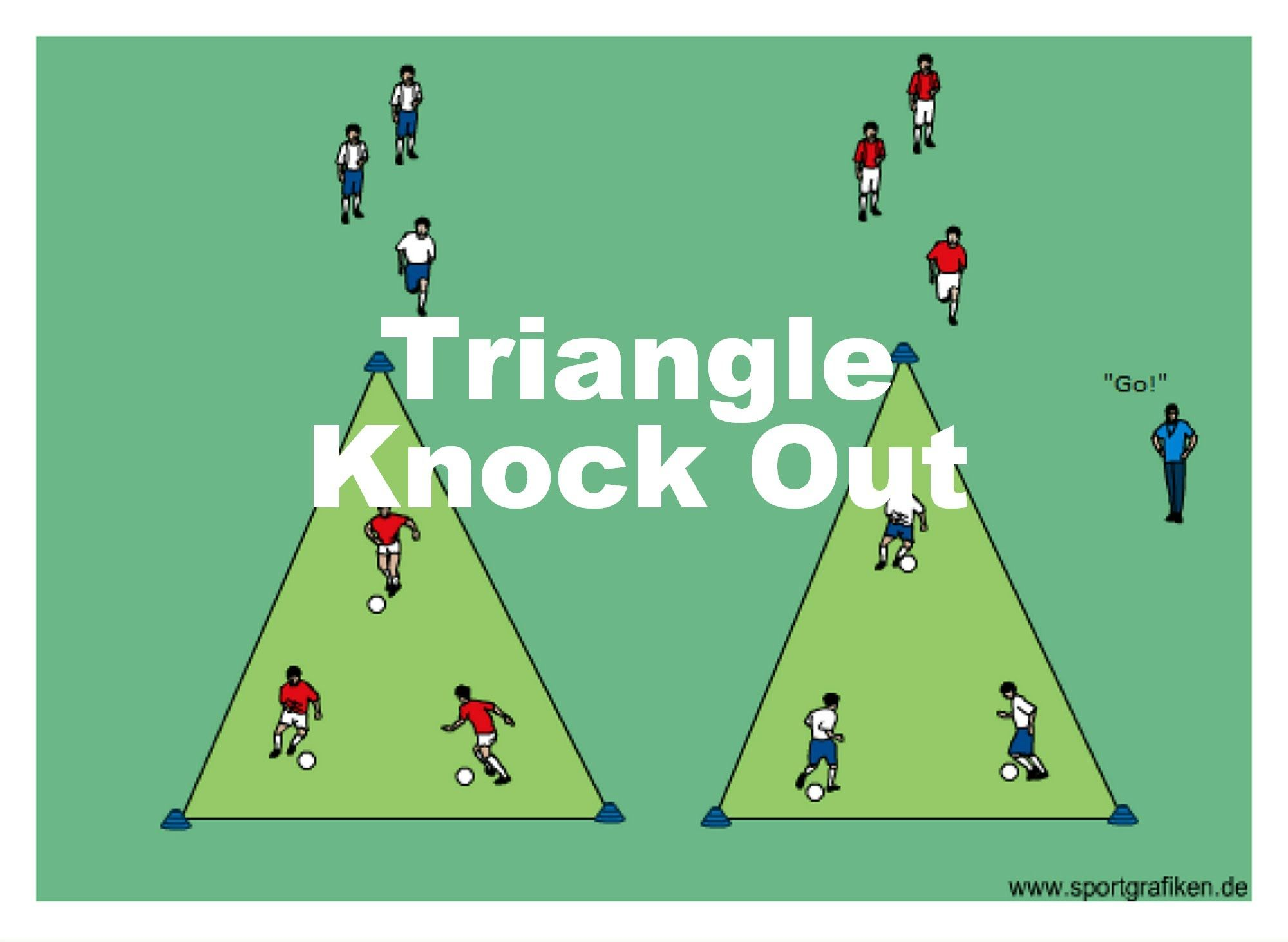 Triangle Knock Out Print Download This Drill Basic Information Age Group 5 7yrs 8 11yrs 12 15yrs 1 Soccer Drills For Kids Soccer Training Soccer Drills