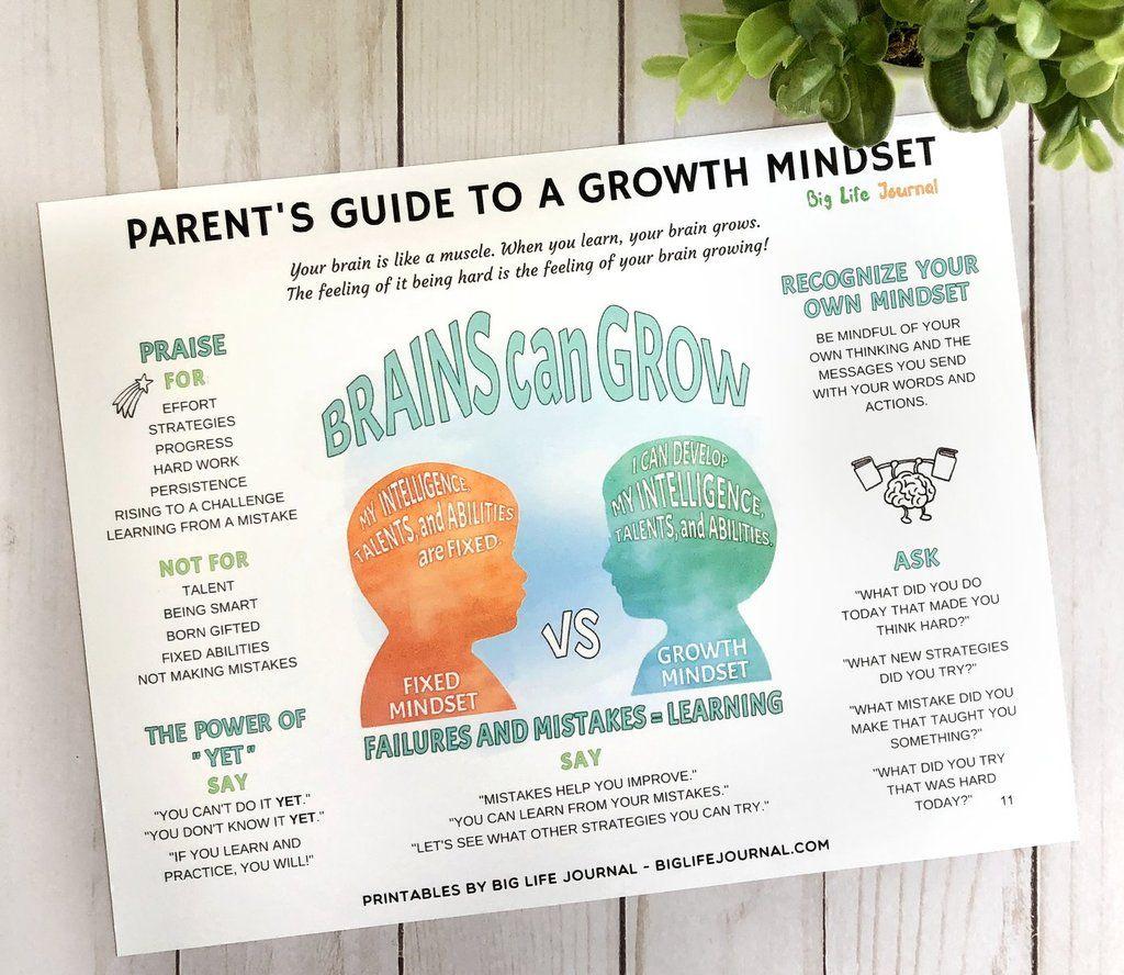Growth Mindset Printables Free Big Life Journal
